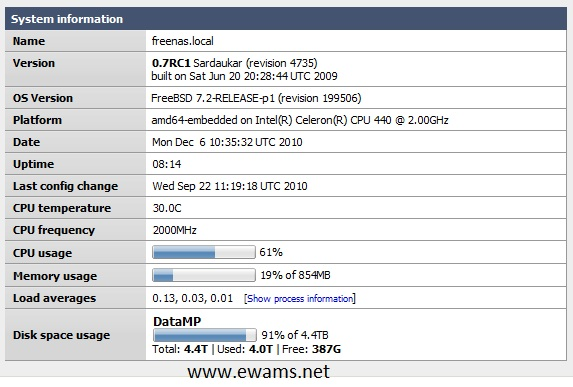System status summary showing CPU usage, memory usage, and disk usage.