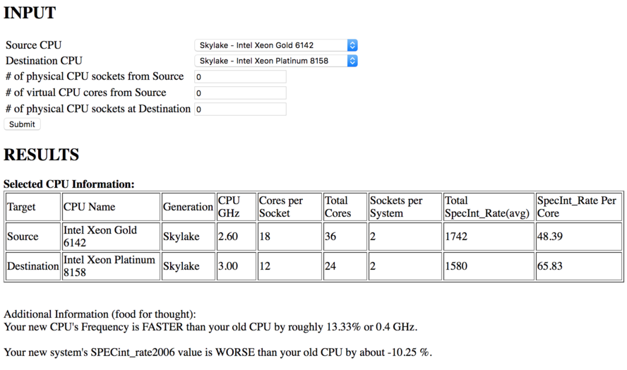 How to Size the CPUs of New Systems Using my